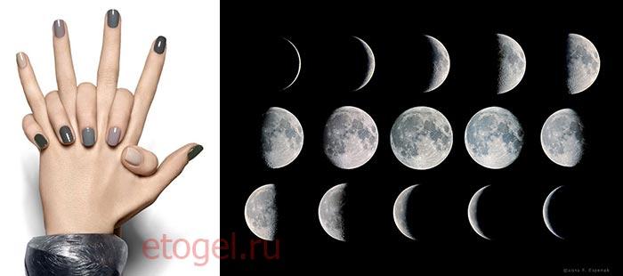 Лунный календарь маникюра по дням недели и на месяц